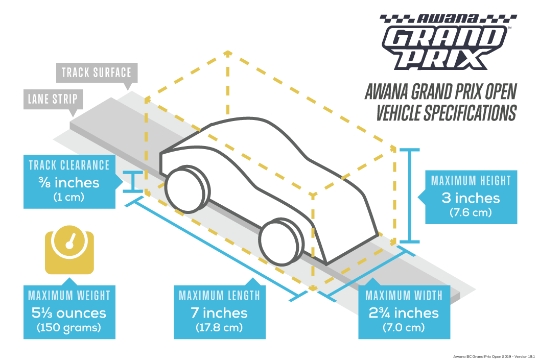 Awana Grand Prix Open Vehicle Specifications